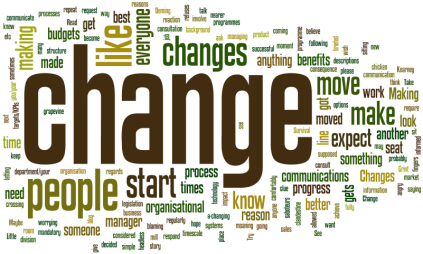 word-cloud-change
